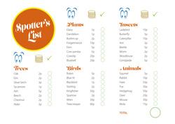 Spotter's List